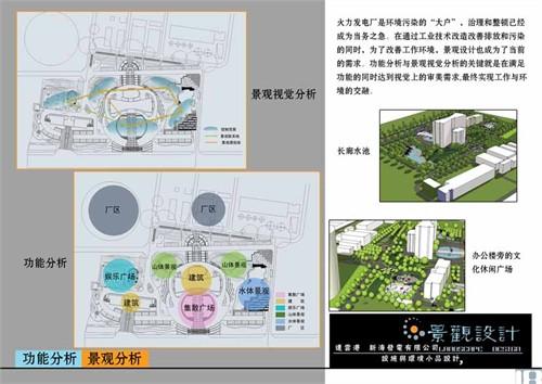 景观规划设计功分析酷家乐3d设计