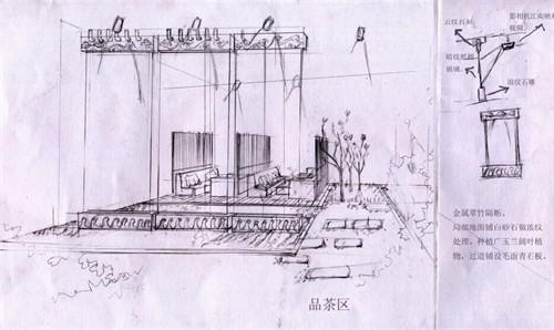 茶室立体图手绘