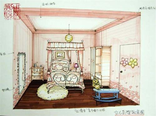 室内设计手绘效果图儿童房