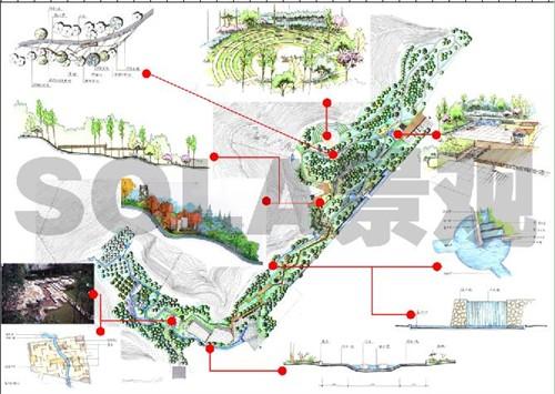 场地现状景观结构图