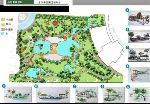 小区景观规划