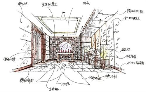 室内手稿3