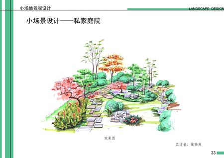 私家庭院手绘效果图图片下载分享;