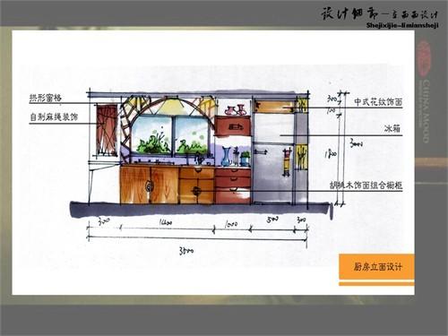 手绘室内平面地板图