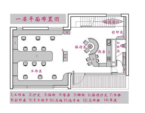 loft办公室设计