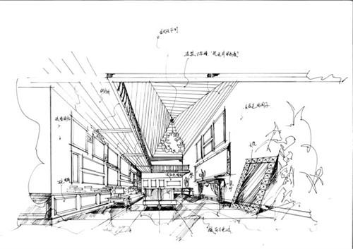 画廊设计手绘效果图