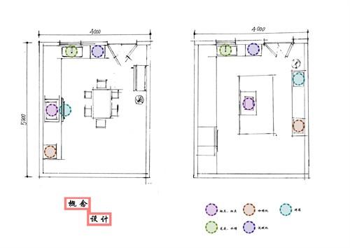 岛型厨房平面图