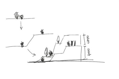 绿色形式建筑手绘思索_美国室内设计中文网