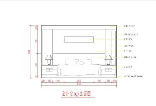 卧室立面图1