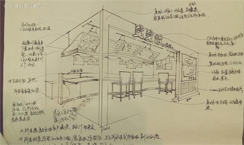 手繪商業及住宅空間設計 商業店鋪空間手繪