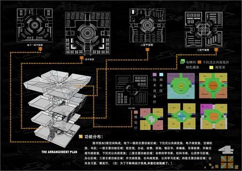 图书馆设计_美国室内设计中文网
